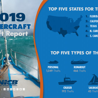 NICB Watercraft report 2020